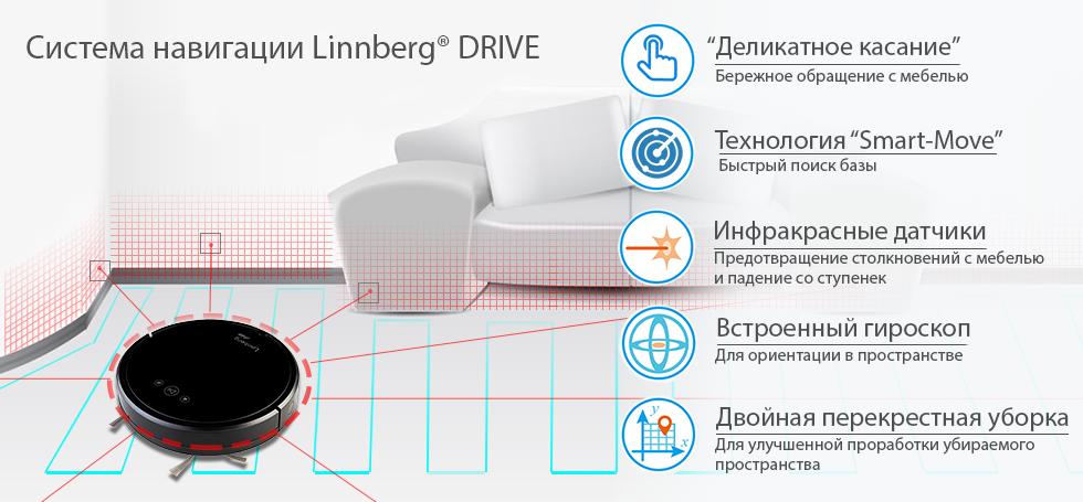 Linnberg® DRIVE